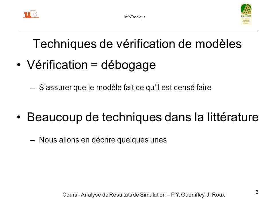 6 Techniques de vérification de modèles Cours - Analyse de Résultats de Simulation – P.Y.
