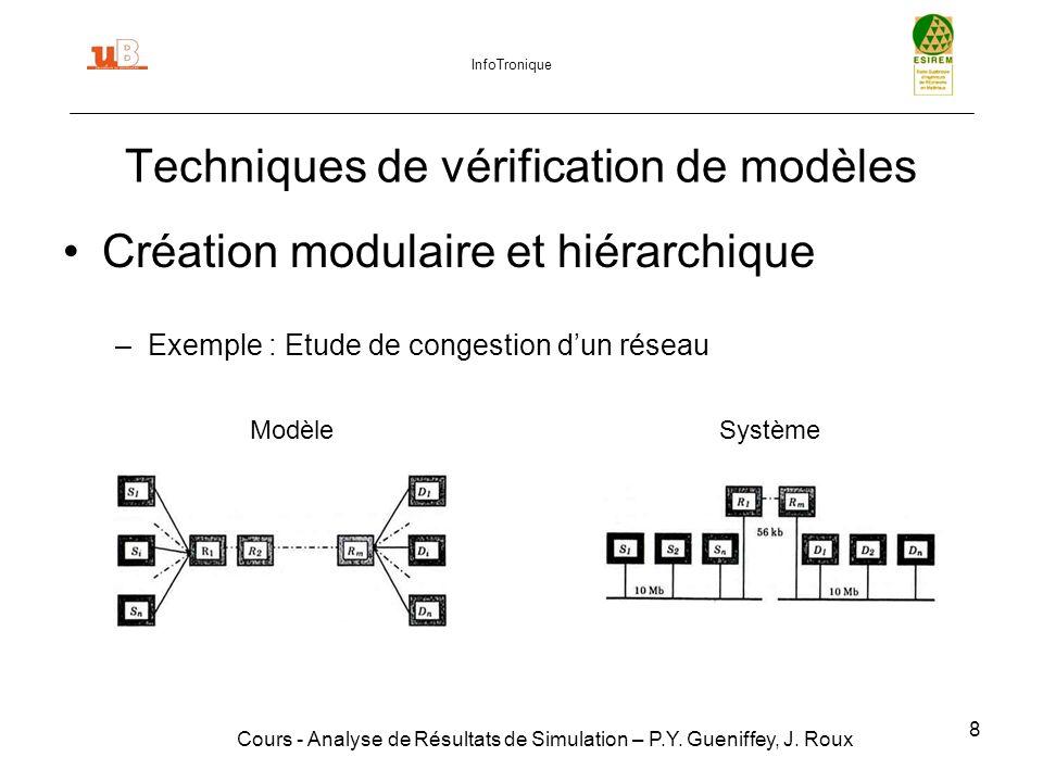 8 Techniques de vérification de modèles Cours - Analyse de Résultats de Simulation – P.Y.