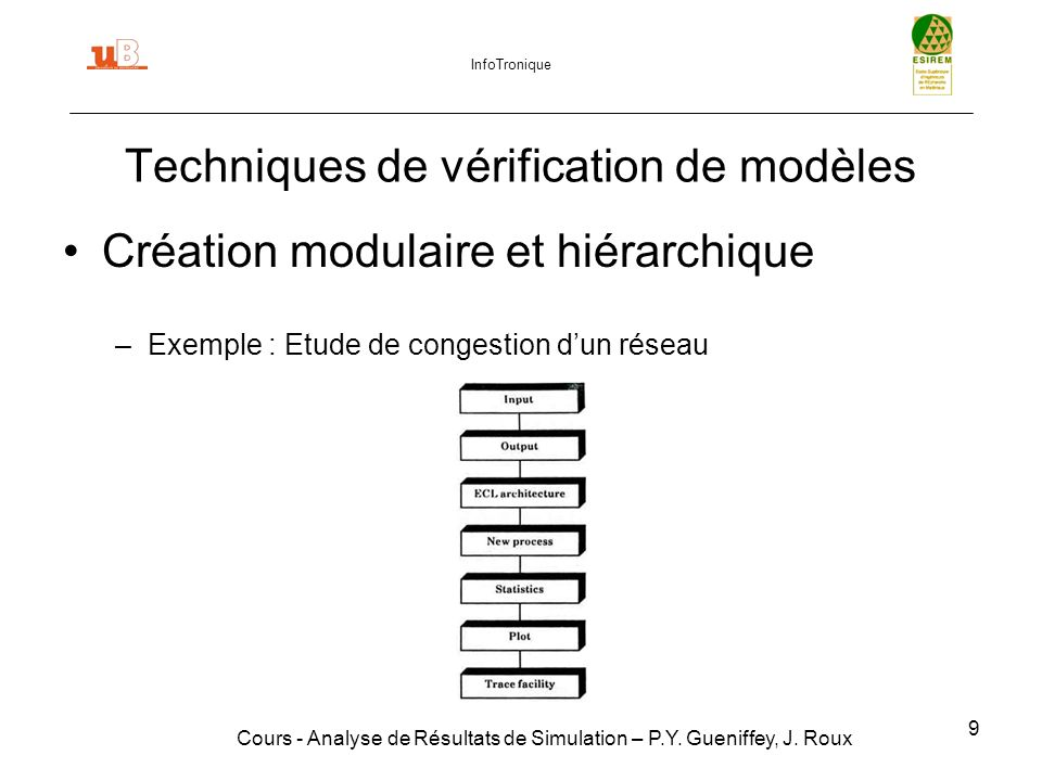 9 Techniques de vérification de modèles Cours - Analyse de Résultats de Simulation – P.Y.