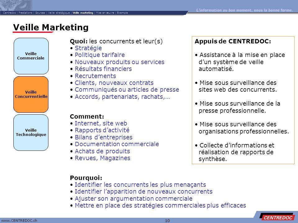 Titre www.CENTREDOC.ch 10 Veille Concurrentielle Veille Marketing Veille Commerciale Veille Technologique Veille Concurrentielle Quoi: les concurrents
