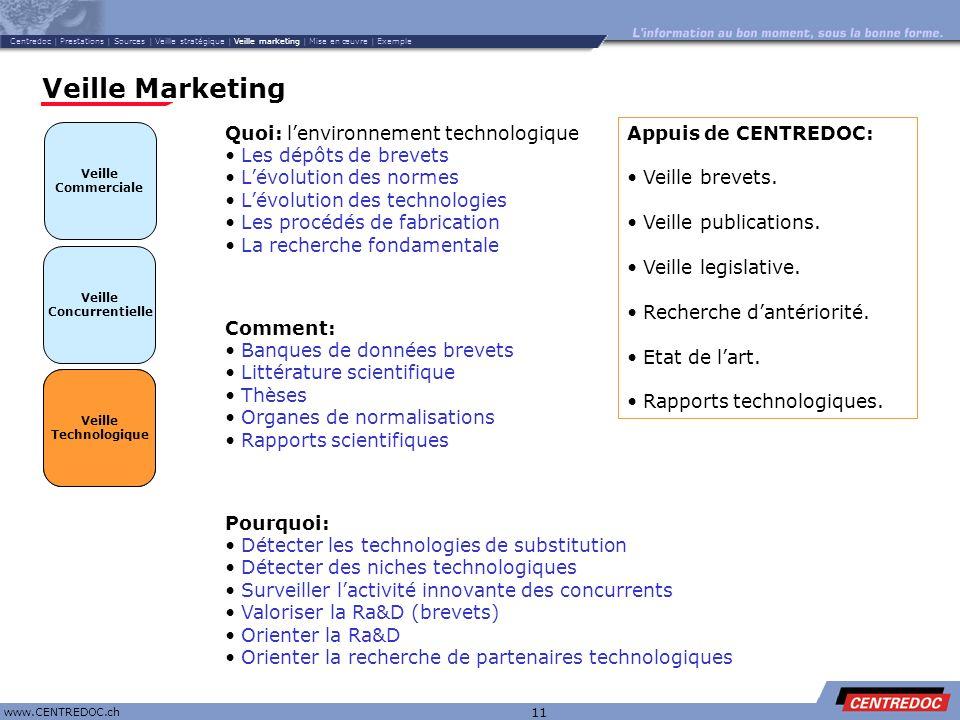 Titre www.CENTREDOC.ch 11 Veille Concurrentielle Veille Marketing Veille Commerciale Veille Technologique Quoi: lenvironnement technologique Les dépôt