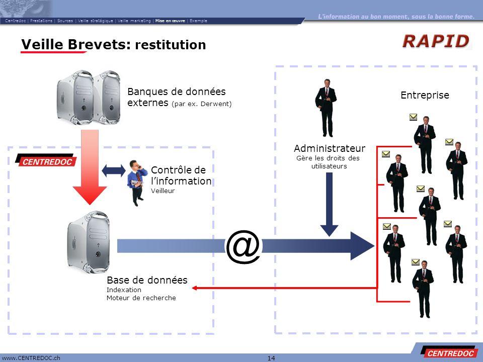 Titre www.CENTREDOC.ch 14 Entreprise Veille Brevets: restitution Banques de données externes (par ex. Derwent) Base de données Indexation Moteur de re