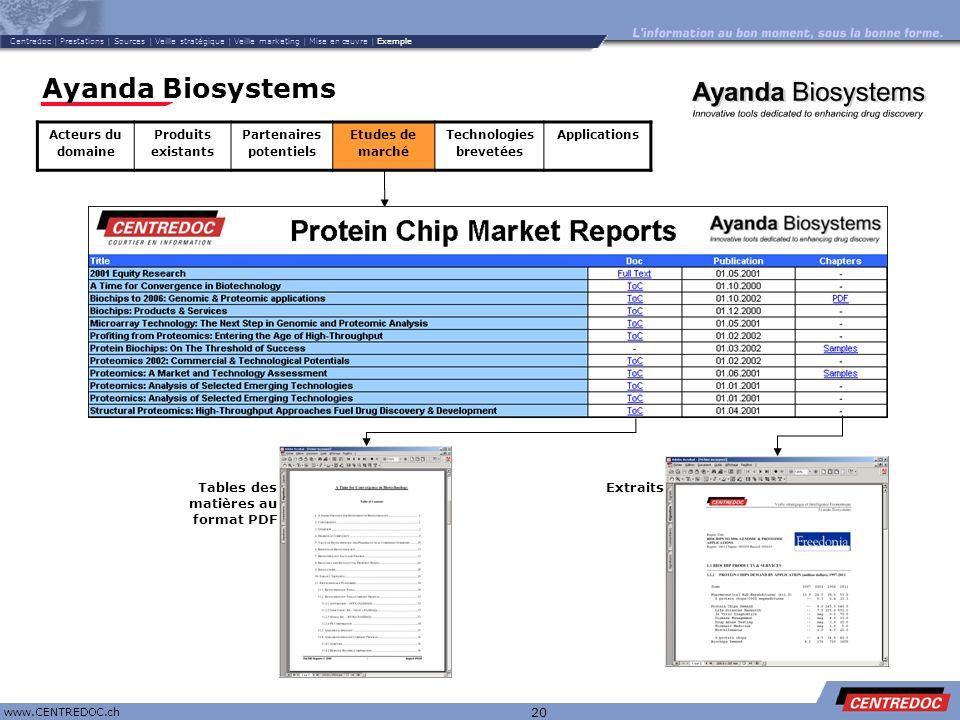 Titre www.CENTREDOC.ch 20 Ayanda Biosystems Acteurs du domaine Produits existants Partenaires potentiels Etudes de marché Technologies brevetées Appli