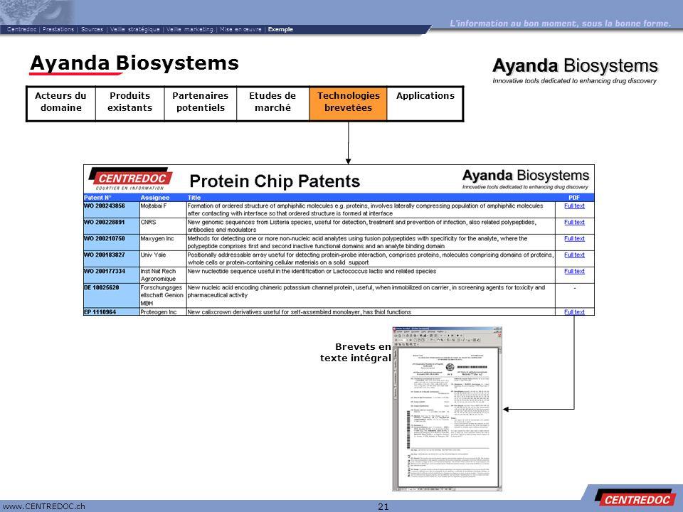 Titre www.CENTREDOC.ch 21 Ayanda Biosystems Acteurs du domaine Produits existants Partenaires potentiels Etudes de marché Technologies brevetées Appli
