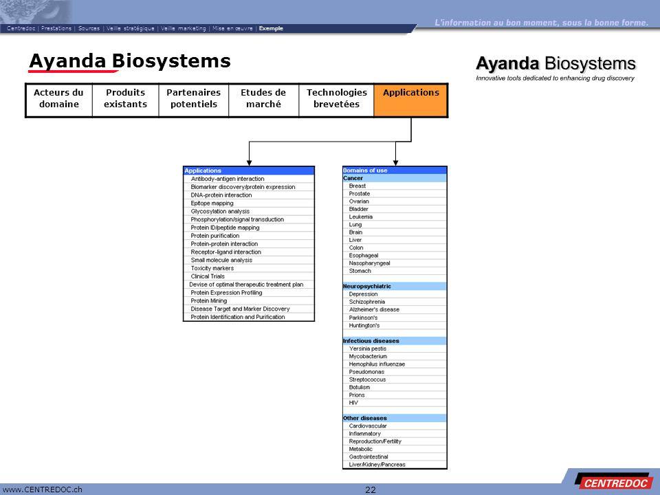 Titre www.CENTREDOC.ch 22 Ayanda Biosystems Acteurs du domaine Produits existants Partenaires potentiels Etudes de marché Technologies brevetées Appli