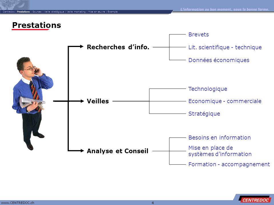 Titre www.CENTREDOC.ch 4 Prestations Recherches dinfo. Veilles Analyse et Conseil Brevets Lit. scientifique - technique Données économiques Technologi