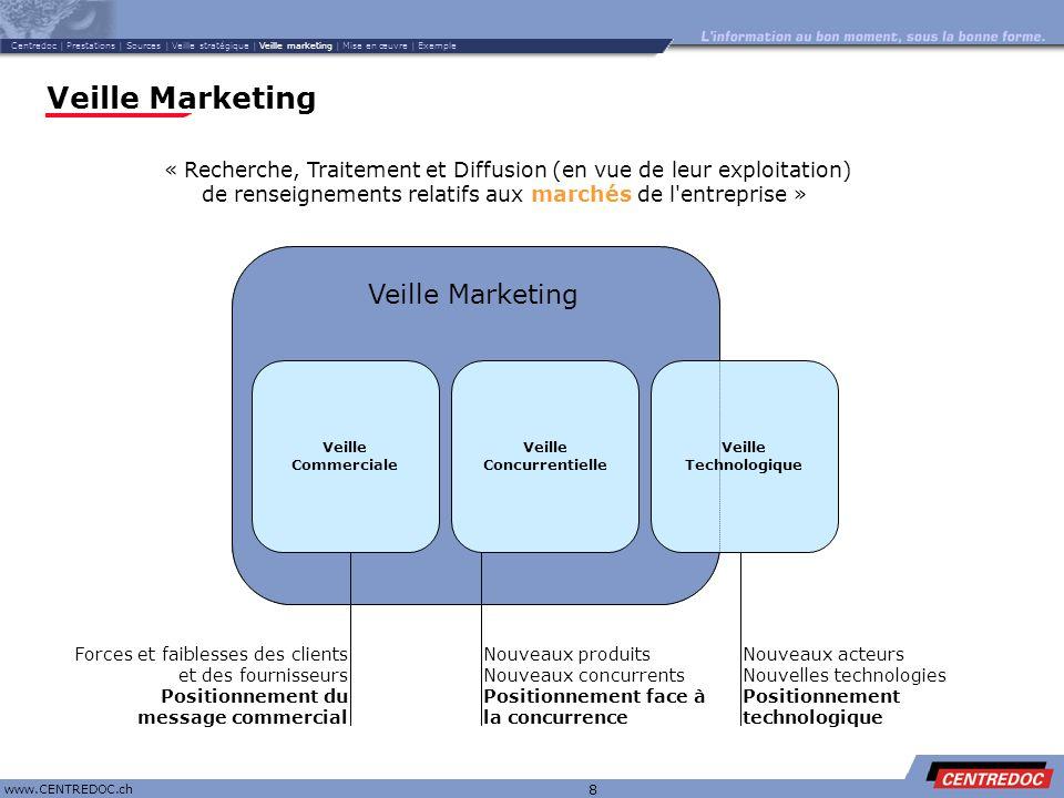 Titre www.CENTREDOC.ch 8 Veille Marketing Veille Commerciale Veille Concurrentielle Veille Technologique Forces et faiblesses des clients et des fourn