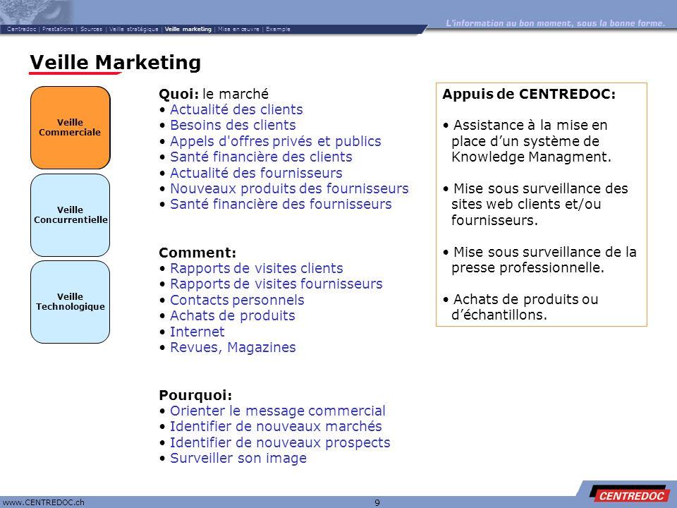 Titre www.CENTREDOC.ch 9 Veille Marketing Veille Commerciale Veille Concurrentielle Veille Technologique Veille Commerciale Quoi: le marché Actualité