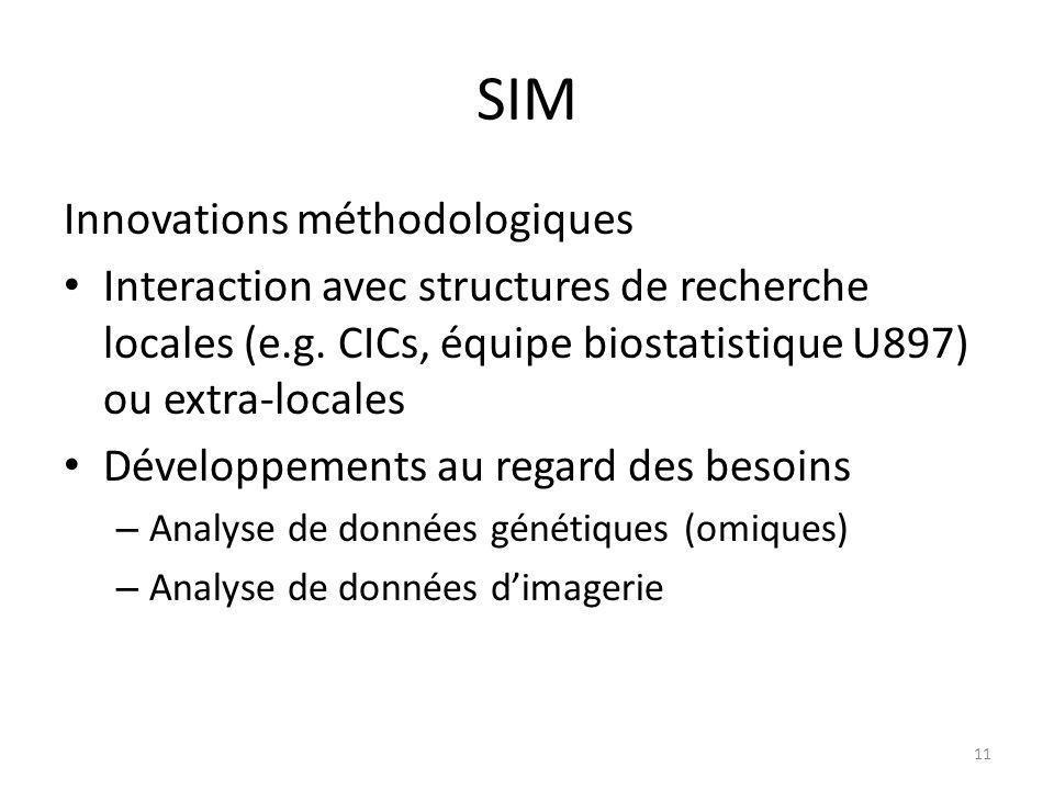 SIM Innovations méthodologiques Interaction avec structures de recherche locales (e.g.