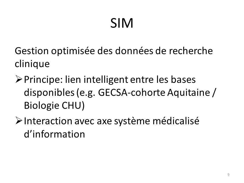 SIM Gestion optimisée des données de recherche clinique Principe: lien intelligent entre les bases disponibles (e.g.