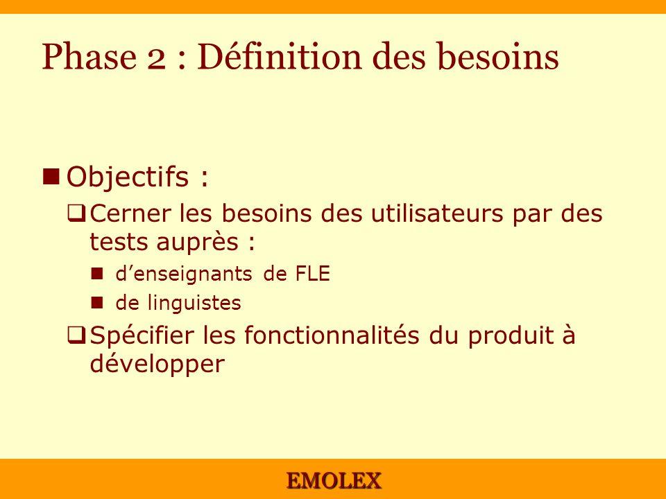 EMOLEX Phase 2 : Définition des besoins Objectifs : Cerner les besoins des utilisateurs par des tests auprès : denseignants de FLE de linguistes Spéci