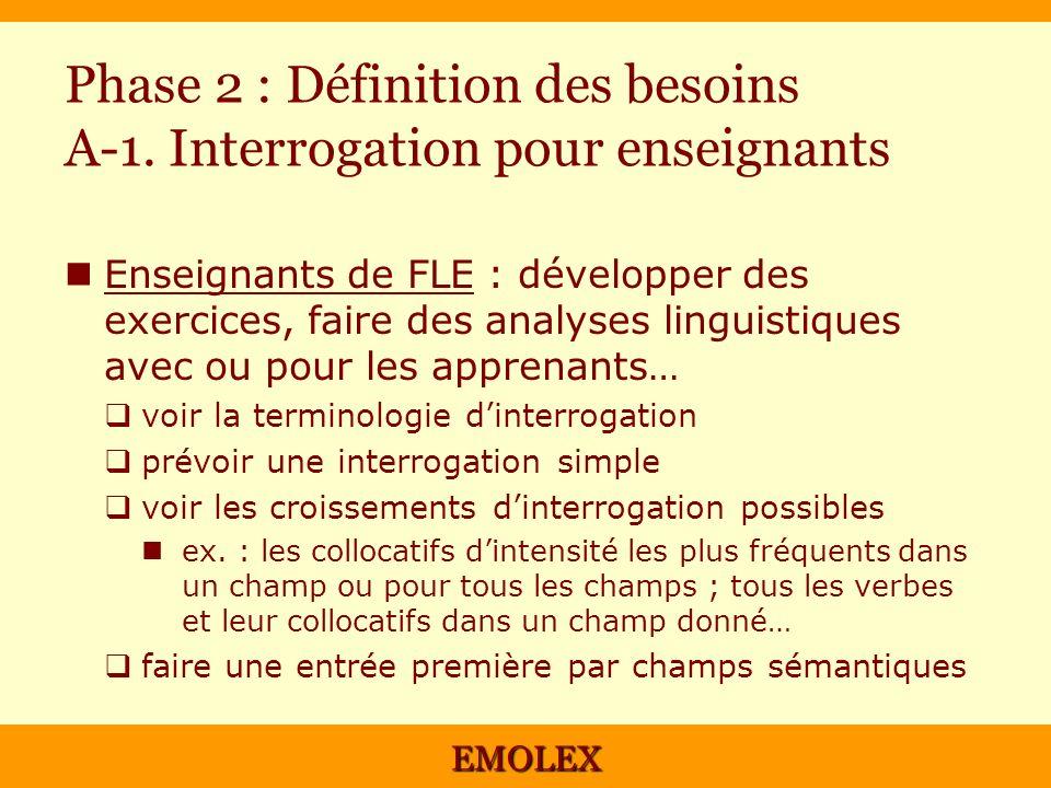 EMOLEX Phase 2 : Définition des besoins A-1. Interrogation pour enseignants Enseignants de FLE : développer des exercices, faire des analyses linguist