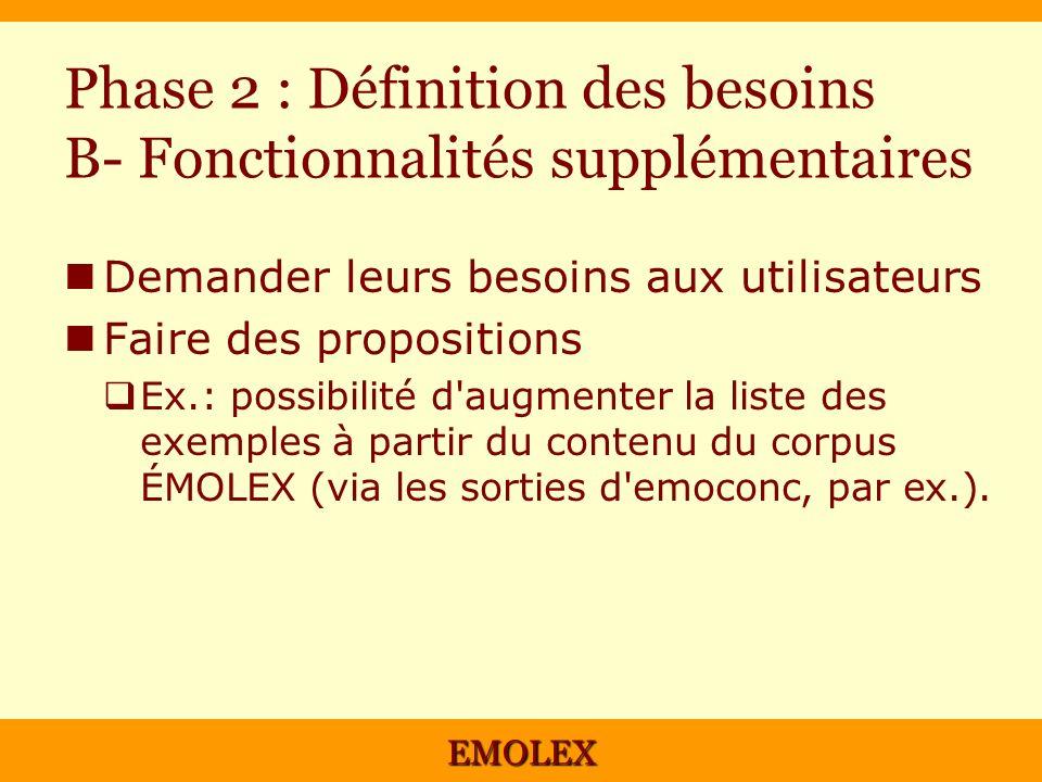 EMOLEX Phase 2 : Définition des besoins B- Fonctionnalités supplémentaires Demander leurs besoins aux utilisateurs Faire des propositions Ex.: possibi
