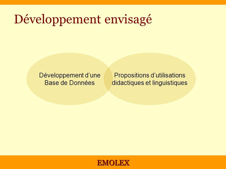 EMOLEX Développement envisagé Développement dune Base de Données Propositions dutilisations didactiques et linguistiques