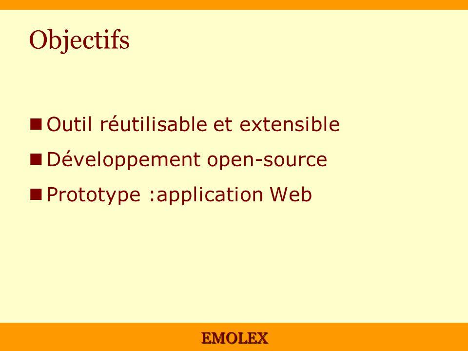 EMOLEX Objectifs Outil réutilisable et extensible Développement open-source Prototype :application Web