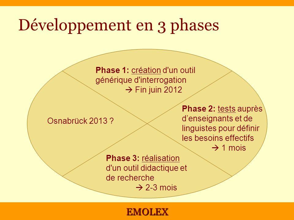 EMOLEX Développement en 3 phases Phase 1: création d'un outil générique d'interrogation Fin juin 2012 Phase 2: tests auprès denseignants et de linguis