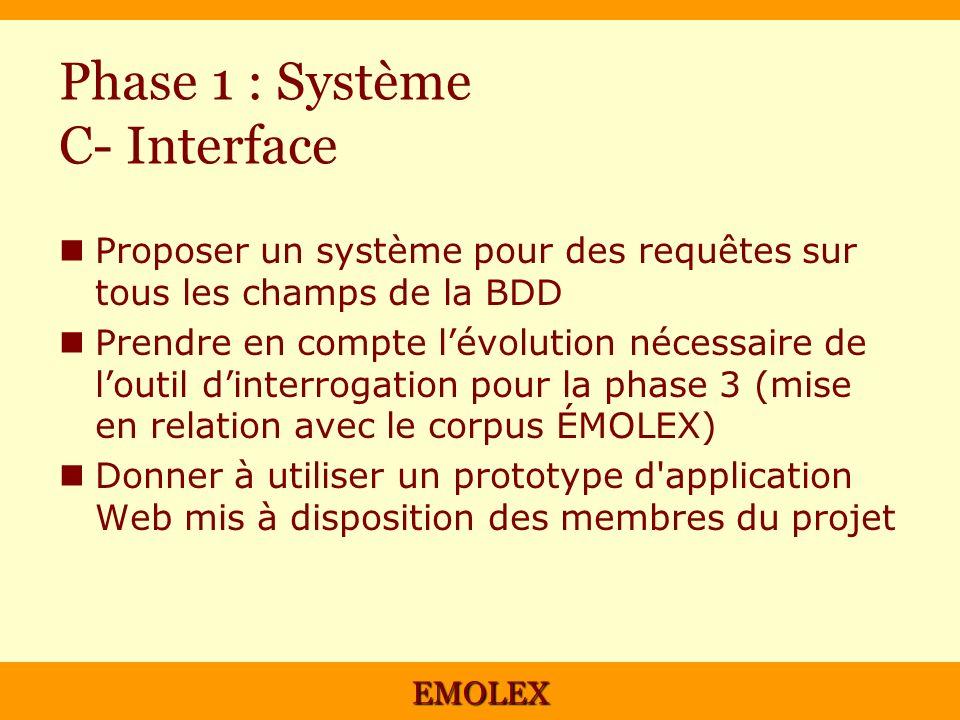EMOLEX Phase 1 : Système C- Interface Proposer un système pour des requêtes sur tous les champs de la BDD Prendre en compte lévolution nécessaire de l