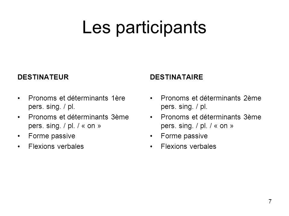 7 Les participants DESTINATEUR Pronoms et déterminants 1ère pers. sing. / pl. Pronoms et déterminants 3ème pers. sing. / pl. / « on » Forme passive Fl
