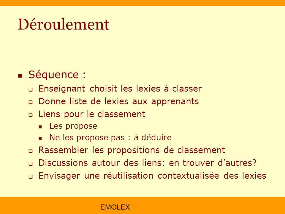 EMOLEX Déroulement Séquence : Enseignant choisit les lexies à classer Donne liste de lexies aux apprenants Liens pour le classement Les propose Ne les