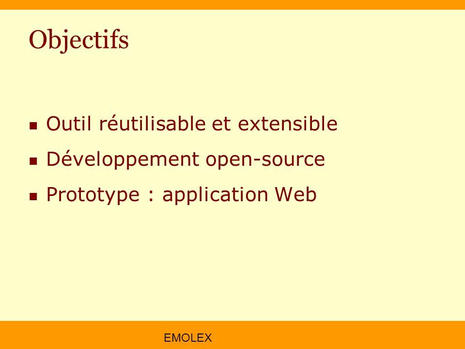EMOLEX Objectifs Outil réutilisable et extensible Développement open-source Prototype : application Web
