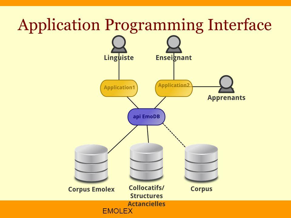 EMOLEX Application Programming Interface
