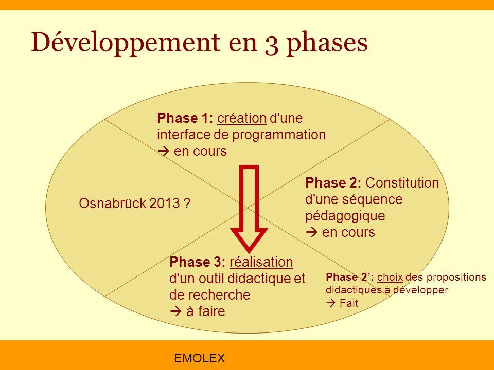 EMOLEX Développement en 3 phases Phase 1: création d'une interface de programmation en cours Phase 2: Constitution d'une séquence pédagogique en cours