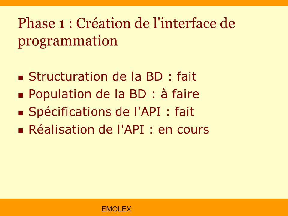 EMOLEX Phase 1 : Création de l'interface de programmation Structuration de la BD : fait Population de la BD : à faire Spécifications de l'API : fait R