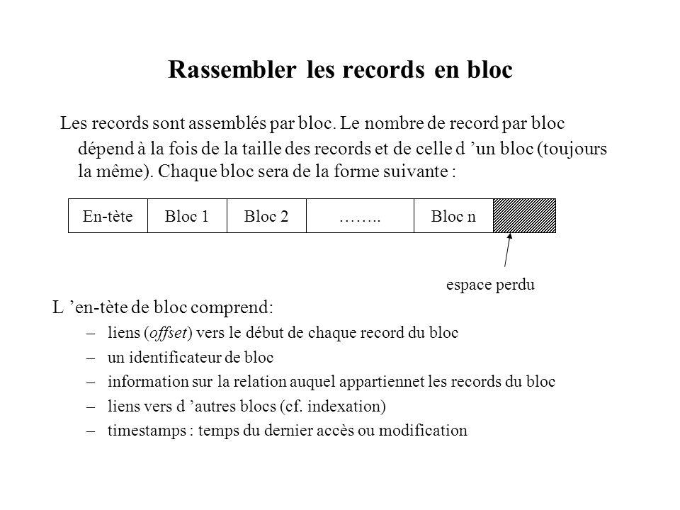 Rassembler les records en bloc Les records sont assemblés par bloc. Le nombre de record par bloc dépend à la fois de la taille des records et de celle