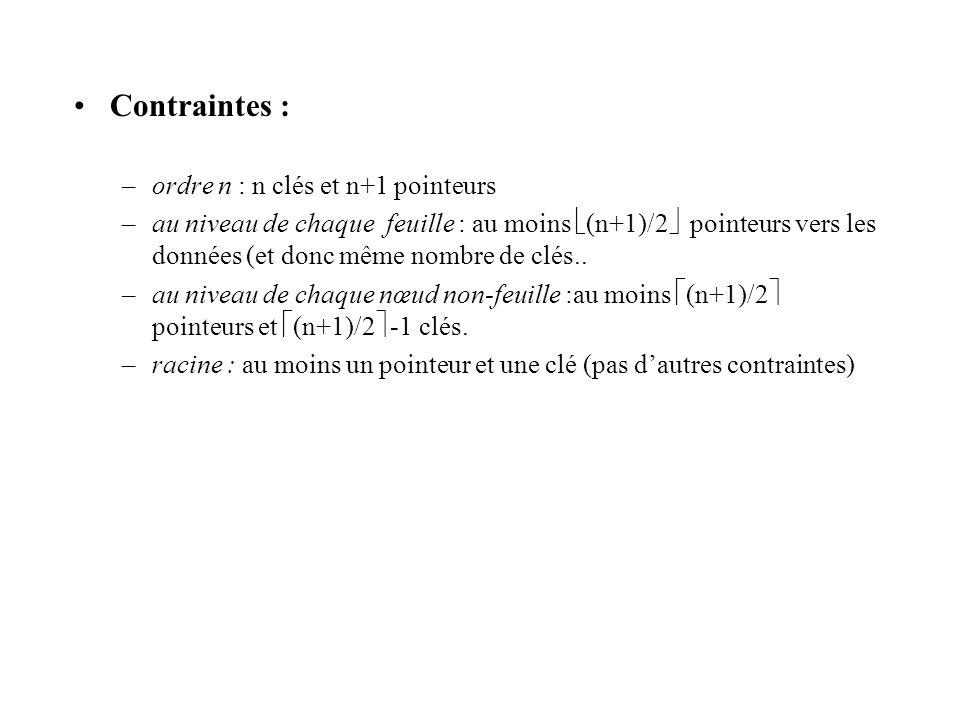 Contraintes : –ordre n : n clés et n+1 pointeurs –au niveau de chaque feuille : au moins (n+1)/2 pointeurs vers les données (et donc même nombre de cl