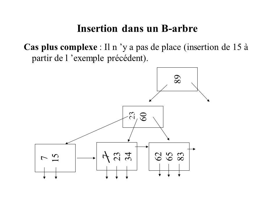 Insertion dans un B-arbre Cas plus complexe : Il n y a pas de place (insertion de 15 à partir de l exemple précédent). 7 23 34 62 65 83 60 89 7 15 23