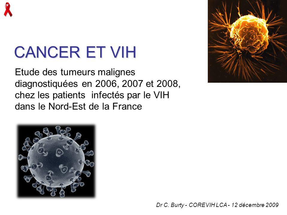 CANCER ET VIH Etude des tumeurs malignes diagnostiquées en 2006, 2007 et 2008, chez les patients infectés par le VIH dans le Nord-Est de la France Dr
