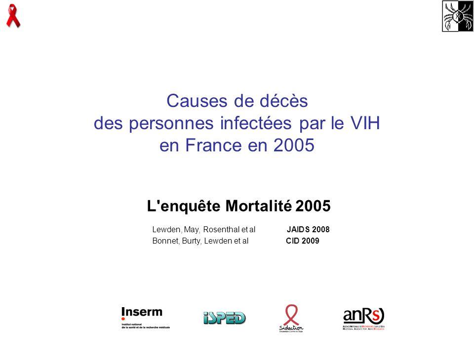 Causes de décès des personnes infectées par le VIH en France en 2005 L'enquête Mortalité 2005 Lewden, May, Rosenthal et al JAIDS 2008 Bonnet, Burty, L