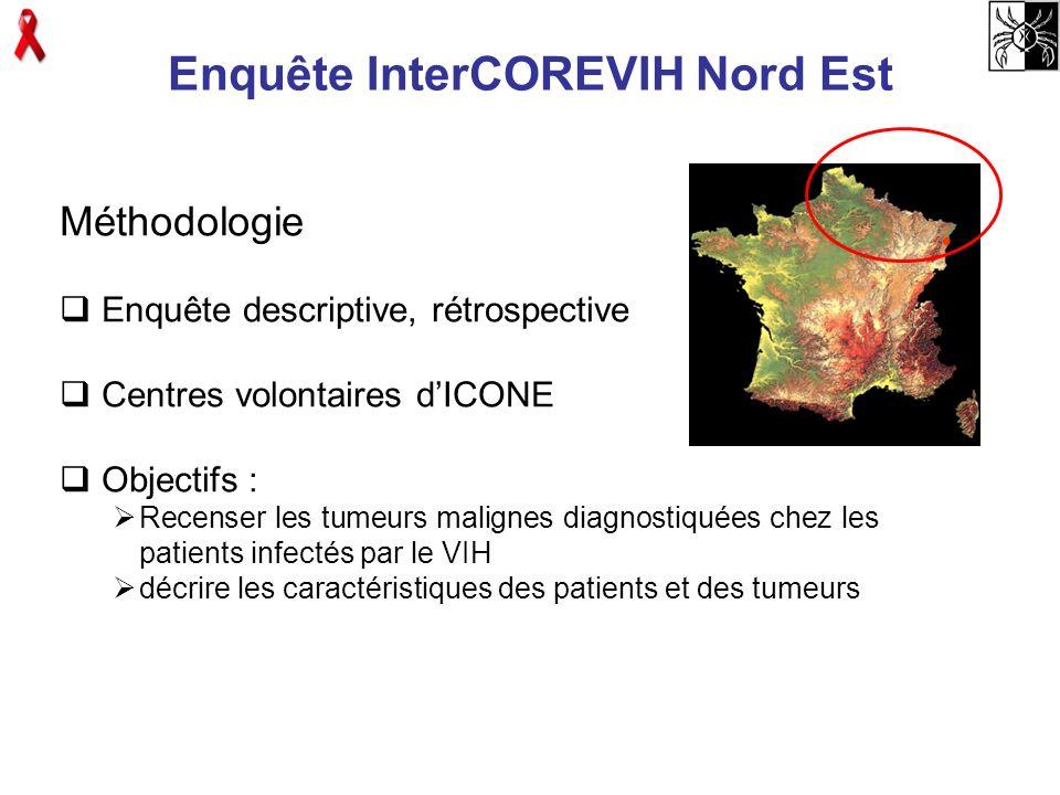 Enquête InterCOREVIH Nord Est Méthodologie Enquête descriptive, rétrospective Centres volontaires dICONE Objectifs : Recenser les tumeurs malignes dia