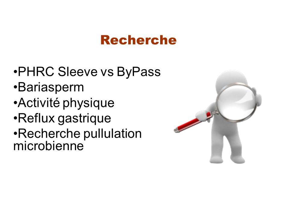 Recherche PHRC Sleeve vs ByPass Bariasperm Activité physique Reflux gastrique Recherche pullulation microbienne
