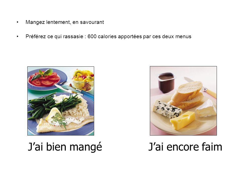 Mangez lentement, en savourant Préférez ce qui rassasie : 600 calories apportées par ces deux menus Jai bien mangéJai encore faim