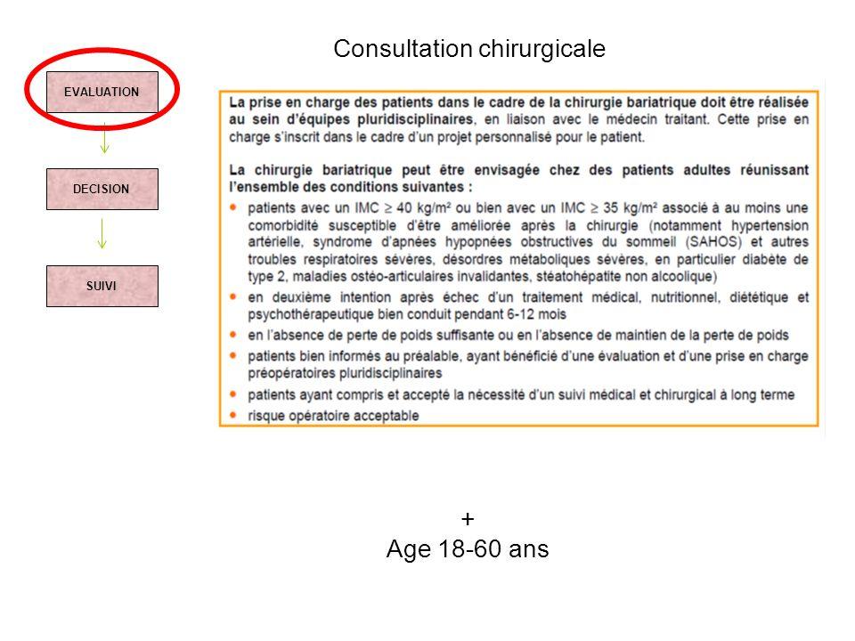EVALUATION DECISION SUIVI + Age 18-60 ans Consultation chirurgicale