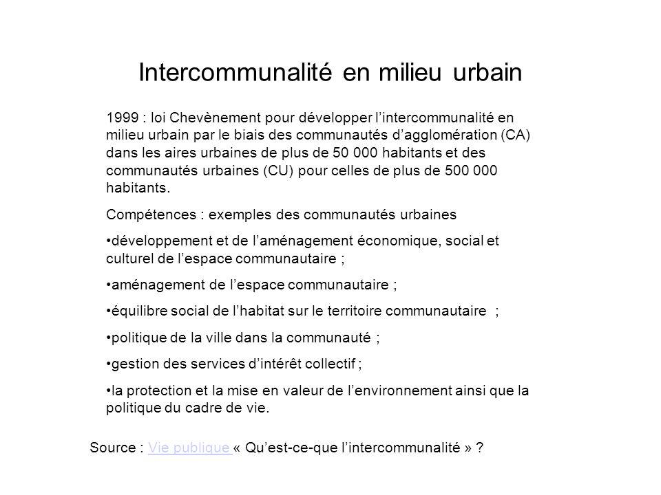 Intercommunalité en milieu urbain 1999 : loi Chevènement pour développer lintercommunalité en milieu urbain par le biais des communautés dagglomération (CA) dans les aires urbaines de plus de 50 000 habitants et des communautés urbaines (CU) pour celles de plus de 500 000 habitants.