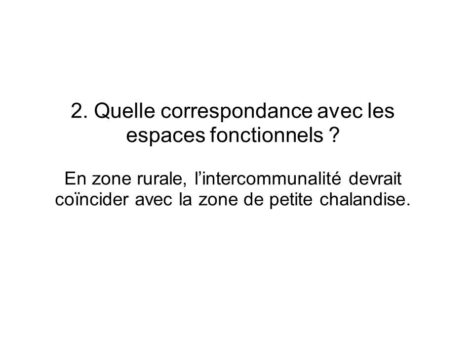 2. Quelle correspondance avec les espaces fonctionnels ? En zone rurale, lintercommunalité devrait coïncider avec la zone de petite chalandise.