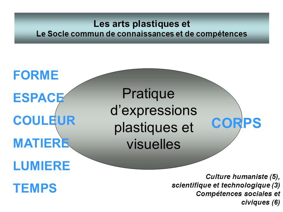 Les arts plastiques et Le Socle commun de connaissances et de compétences Pratique dexpressions plastiques et visuelles FORME ESPACE COULEUR MATIERE L