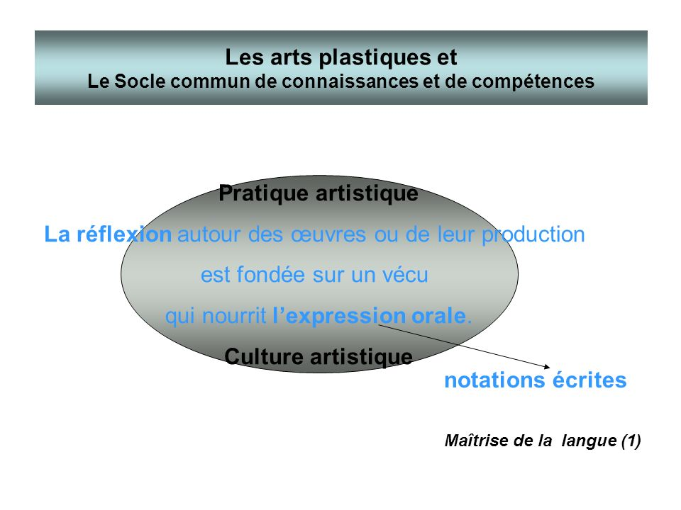 Pratique artistique La réflexion autour des œuvres ou de leur production est fondée sur un vécu qui nourrit lexpression orale. Culture artistique nota