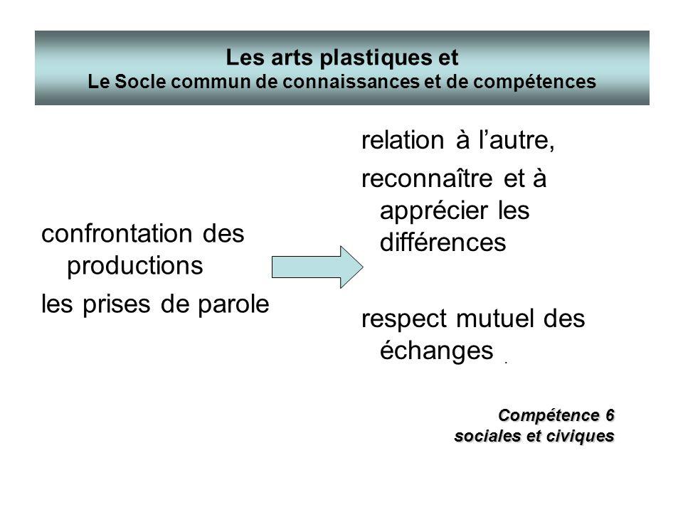 confrontation des productions les prises de parole relation à lautre, reconnaître et à apprécier les différences respect mutuel des échanges Les arts