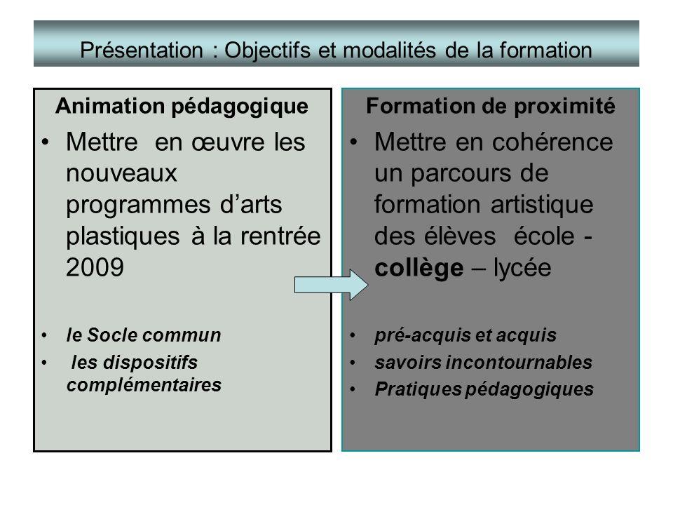 Présentation : Objectifs et modalités de la formation Animation pédagogique Mettre en œuvre les nouveaux programmes darts plastiques à la rentrée 2009