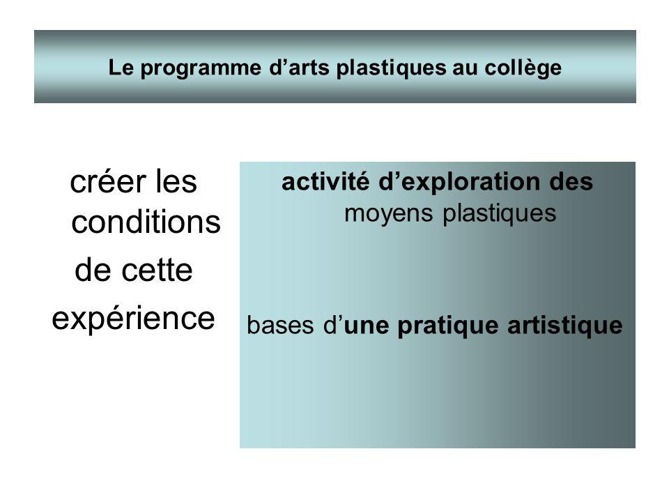 créer les conditions de cette expérience activité dexploration des moyens plastiques bases dune pratique artistique Le programme darts plastiques au c
