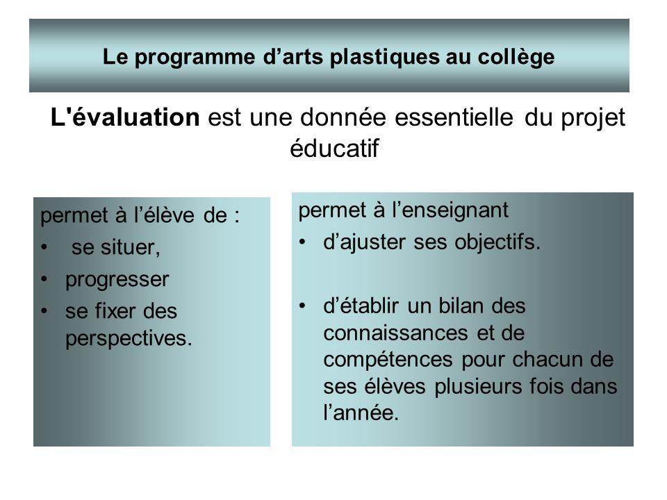 L'évaluation est une donnée essentielle du projet éducatif permet à lélève de : se situer, progresser se fixer des perspectives. permet à lenseignant