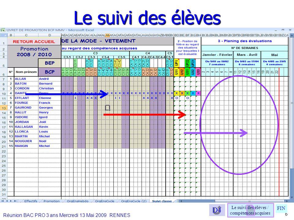 Le suivi des élèves 6 FIN Le suivi des élèves / compétences acquises D4 Réunion BAC PRO 3 ans Mercredi 13 Mai 2009 RENNES