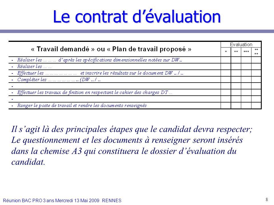 Le contrat dévaluation 8 Il sagit là des principales étapes que le candidat devra respecter; Le questionnement et les documents à renseigner seront in