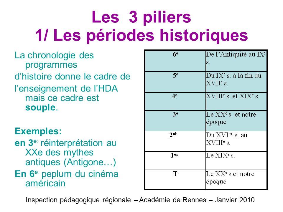 Les 3 piliers 1/ Les périodes historiques La chronologie des programmes dhistoire donne le cadre de lenseignement de lHDA mais ce cadre est souple. Ex
