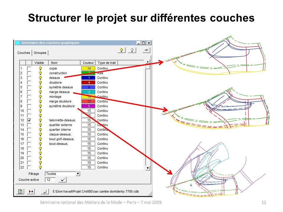 Structurer le projet sur différentes couches Séminaire national des Métiers de la Mode – Paris – 7 mai 200912
