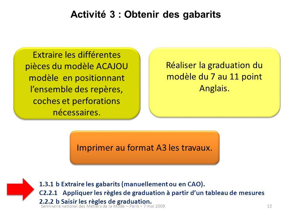 Activité 3 : Obtenir des gabarits Séminaire national des Métiers de la Mode – Paris – 7 mai 200913 Extraire les différentes pièces du modèle ACAJOU mo