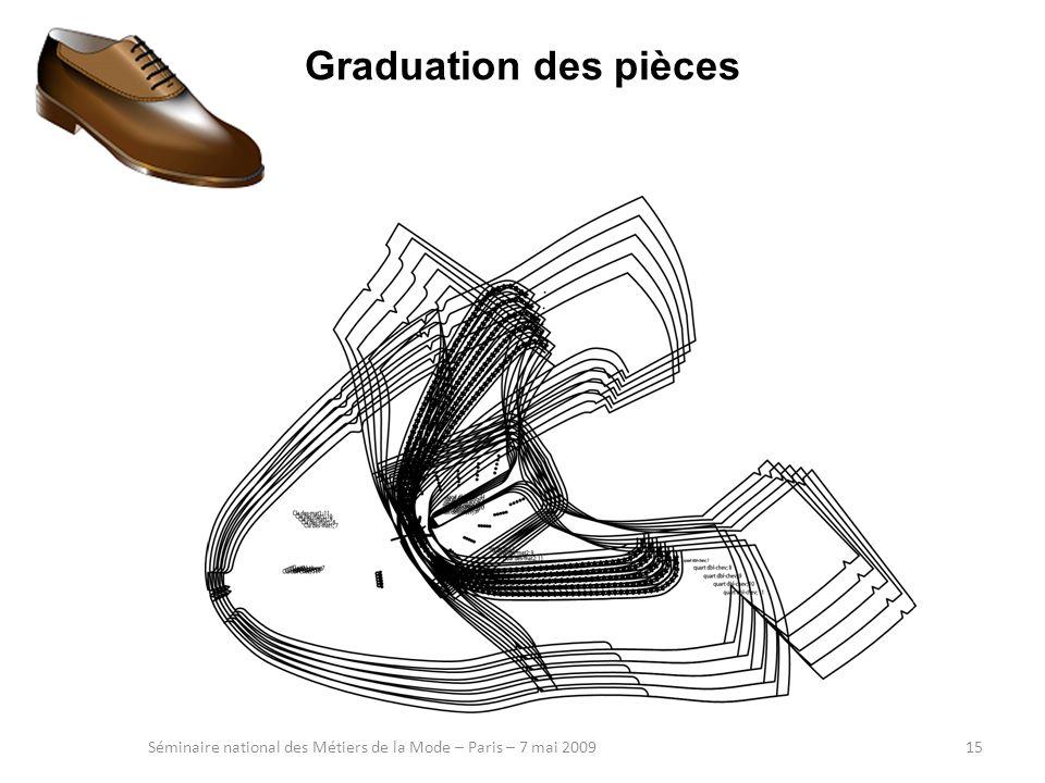Graduation des pièces Séminaire national des Métiers de la Mode – Paris – 7 mai 200915